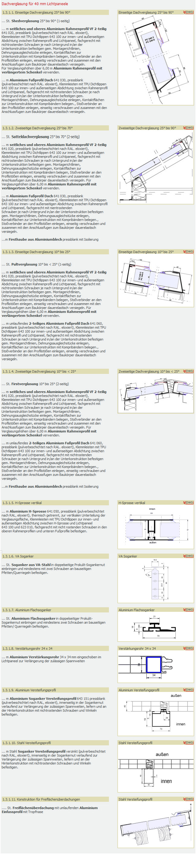 prokulit-dach-lv40