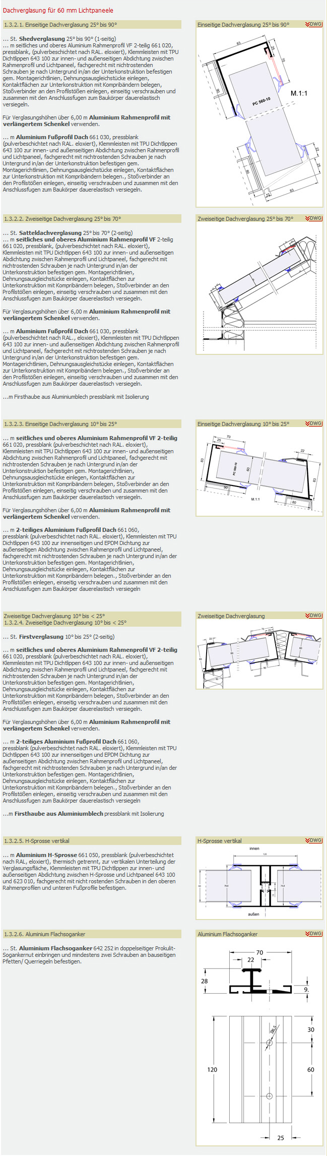 prokulit-dach-lv60